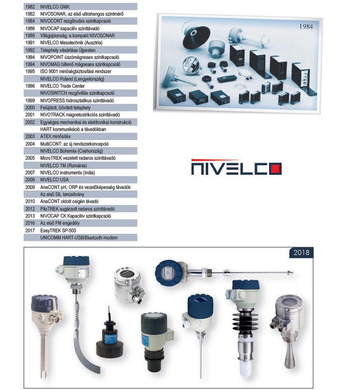 NIVELCO - 过程控制Process control
