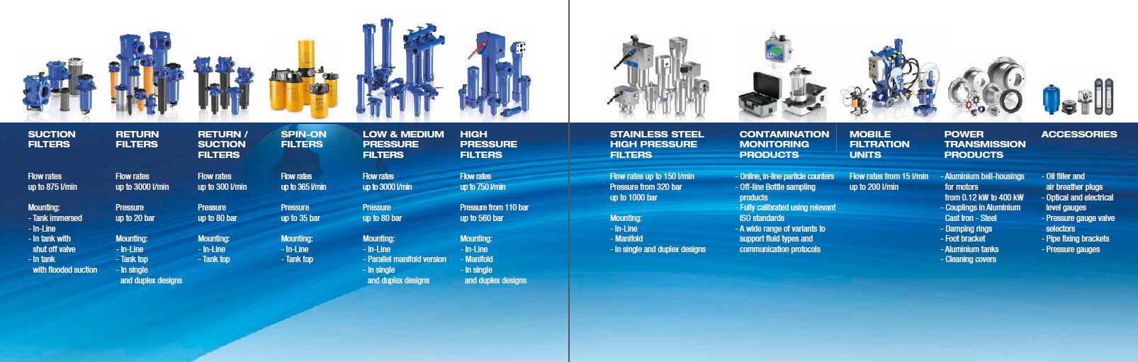 MP FILTER-液压系统滤材Hydraulic System Filter
