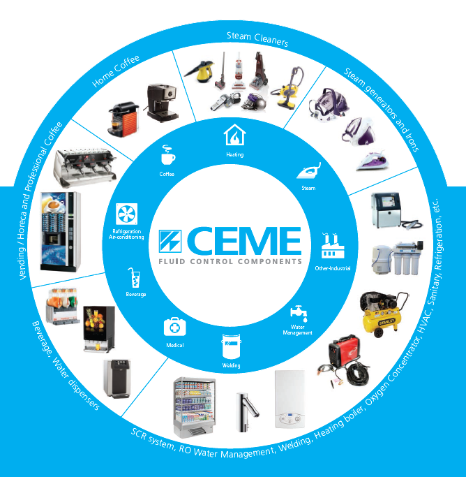 CEME - 电磁阀和泵 Solenoid valves and pumps