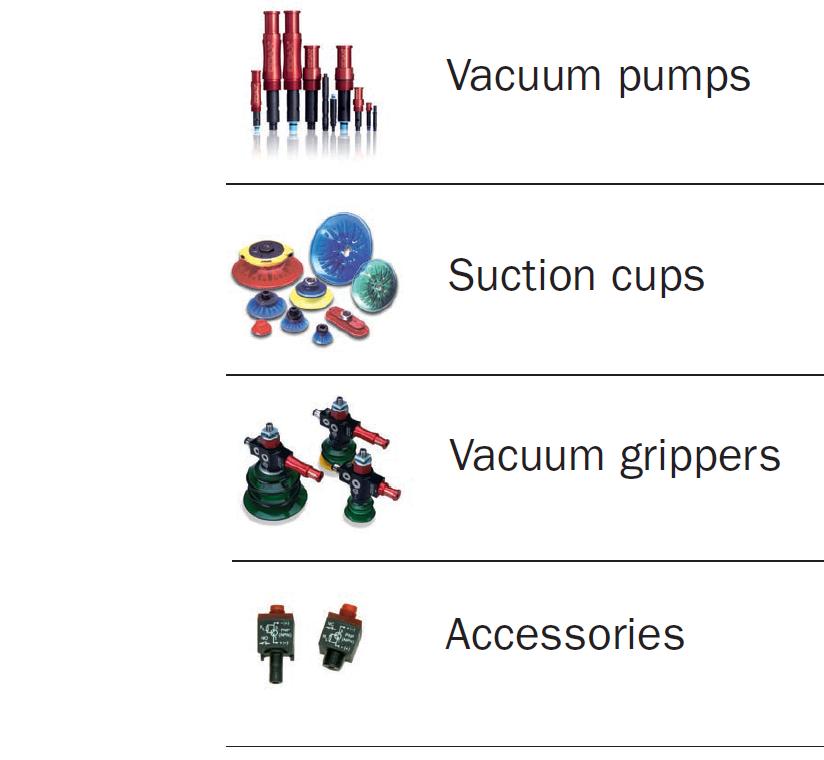 Piab派亚博 - 真空系统和配件Vacuum system and accessories